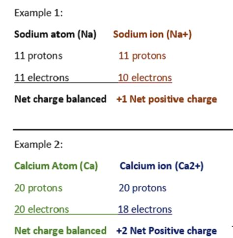 section 11 2 speed and velocity answers all worksheets 187 charges of ions worksheet free
