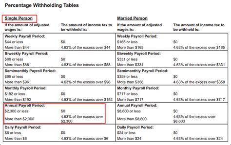 2016 wage bracket tables 2016 wage bracket tables 100 images dole