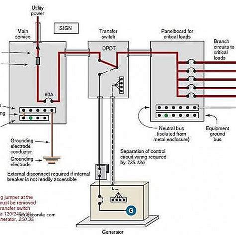 generator manual transfer switch wiring diagram awesome