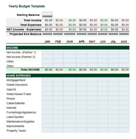 free budget template excel sle yearly budget family budget calculator family