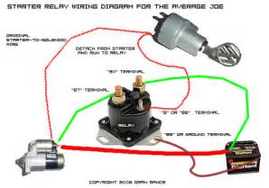 4 post wiring diagram 4 automotive wiring diagram