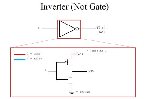 transistor inverter gate transistor not gate 28 images transistor as a logic switch not gate transistor lab 2