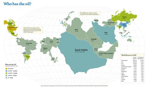 middle east map for dummies energy for dummies wait but why