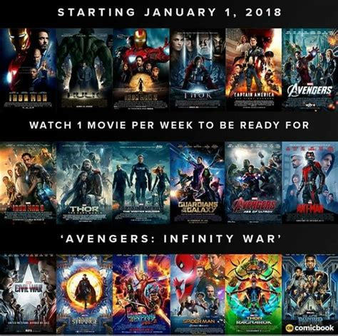 marvel film order to watch well i know what i m doing this january
