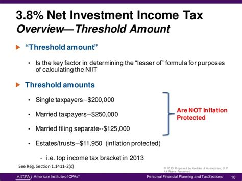 section 1411 net investment income understanding the net investment income tax