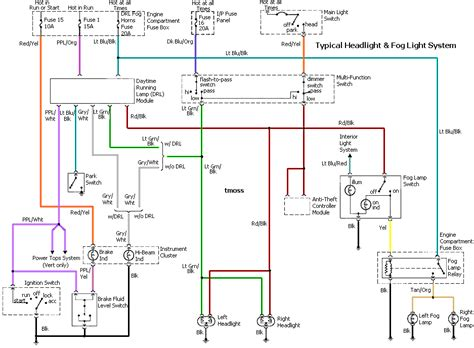 charming toyota hilux wiring diagram 2010 2014 toyota