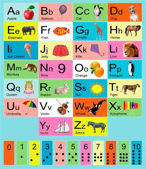 learning table for toddlers abc alphabet and number learning table poster for babies