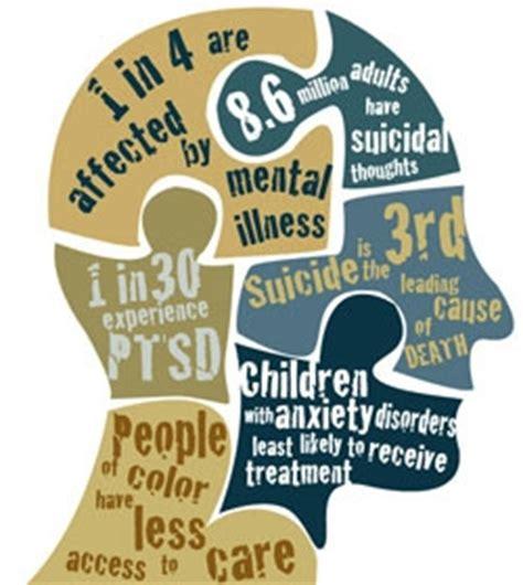 mental illness test mental illness quiz proprofs quiz