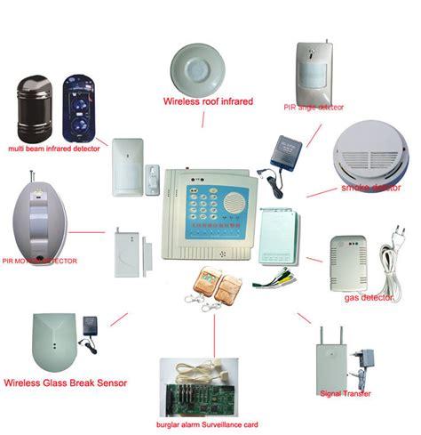 china home security cctv surveillance burglarproof alarm