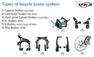 Brake System And Its Types Welcome To Usj Cycles Bicycle Brake Systems
