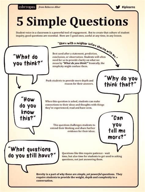 the 5 questions teachers should ask students worksheets created