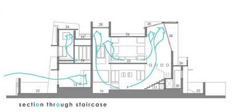 section through staircase aeccafe archshowcase