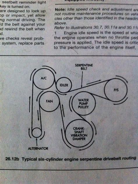 1996 jeep serpentine belt diagram belt squeal page 3 jeep forum