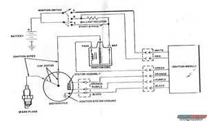 duraspark wiring diagram hei module wiring diagram mifinder co