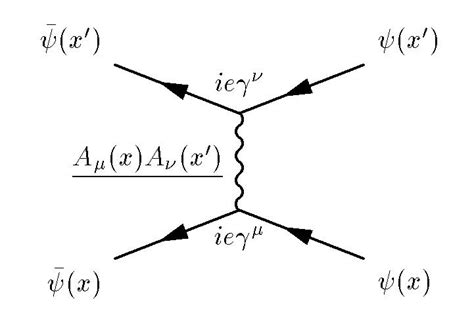diagram equations what every layperson should about string theory
