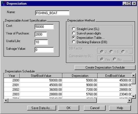 fishing boat depreciation method investments depreciation tasks sas ets r 9 22 user s