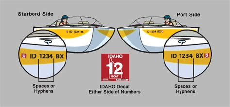 idaho boat registration registration mark s marine hayden idaho