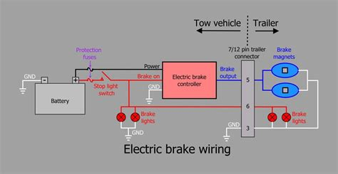 electric brake wiring diagram tech guide electric brakes caravan and motorhome on tour