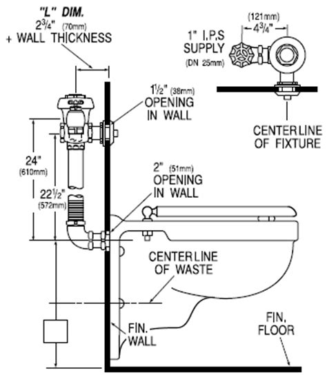 Water Closet Carrier Dimensions by Concealed Toilet Flushometers By Sloan Valve For