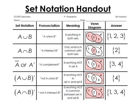 sets and venn diagrams notes set notation handout ppt