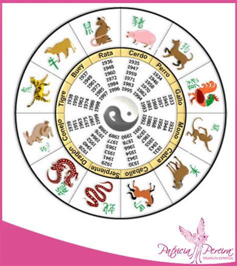 Calendario Chino 2017 Animal Tabla Horoscopo Chino Te Aconseja