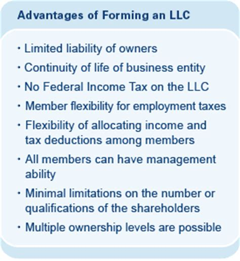 limited liability company facts information pictures limited liability company