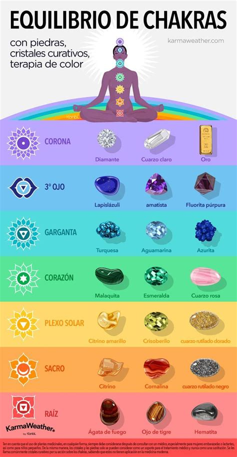 equilibre sus chakras  cristales curativos alimentos