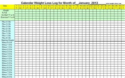 printable monthly weight loss calendar dinoposts
