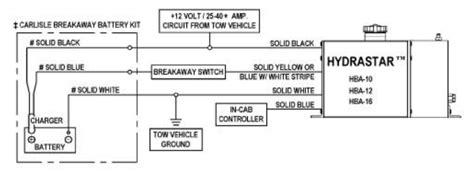 tekonsha primus iq wiring diagram 28 images primus iq