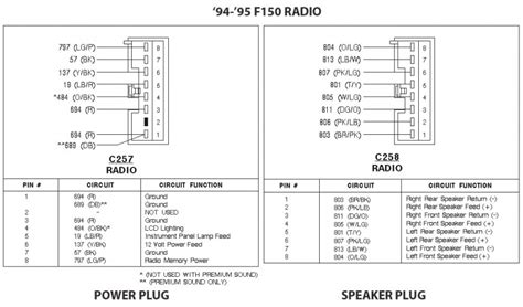 94 f150 wiring diagram 94 ford explorer radio wiring