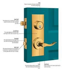 what s in a door lock home buyer corner doors