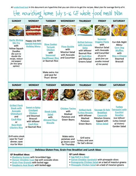 this whole blog is amazeballs i wil have to reference it bi weekly whole food meal plan for july 3 16 the better mom