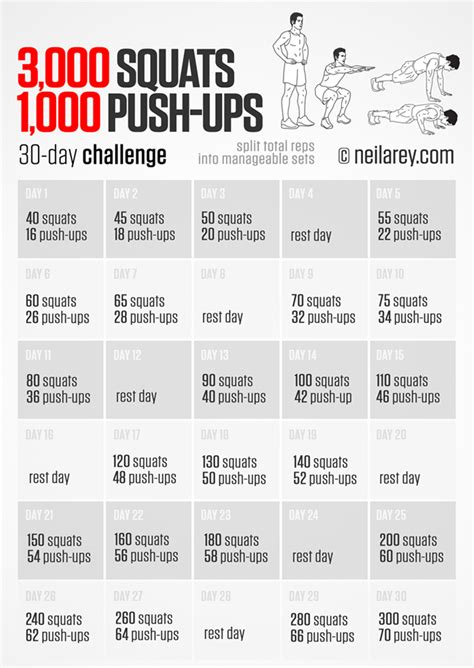 30 day push up and sit up challenge 30 day challenge 3000 squats 1000 push ups kevin muldoon