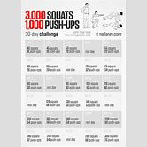 sit-up-challenge-results