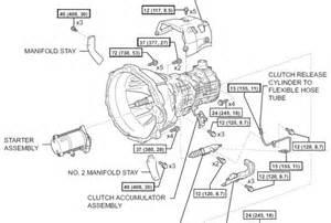 transmission r a60 manual transmission information your