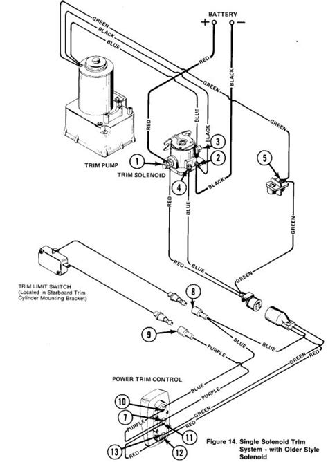 Mercruiser Oildyne Trim Pump Wiring Diagram