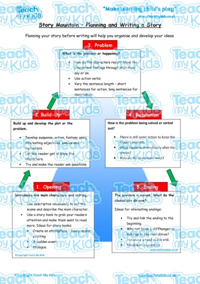 new year story for ks2 story mountain planning and writing a story teach my