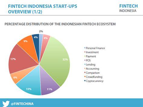 tech in asia indonesia komunitas online startup di asia indonesia masuki era booming fintech oleh efendi duta