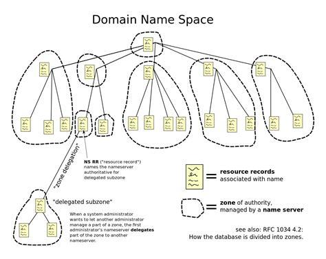 filedomain  spacesvg wikiversita
