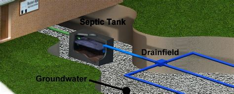 septic drain field diagram sauer septic systems sauer septic