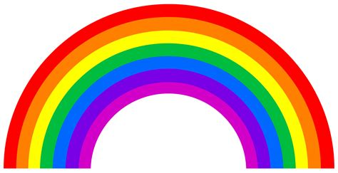 7 colors of the rainbow colour theory and theorists aristotle rainbows
