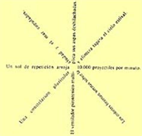 imagenes surrealistas español las vanguardias y el grupo de 1927