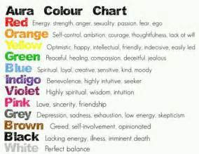 colors and their meaning aura colors and meanings discover what the colors