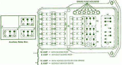 Fuse Box Diagram Mercedes Benz 190e 1986 Mercedes Fuse