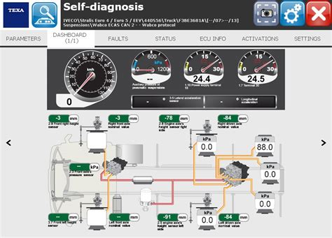volvo fh16 wiring diagram wiring diagram