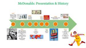 mcdonald vs burger king brand history burger war