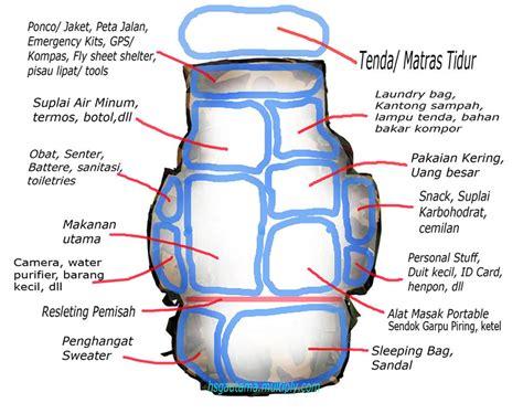 Tas Ransel Untuk Pendaki tips urutan packing tas carrier komunitas pecinta alam
