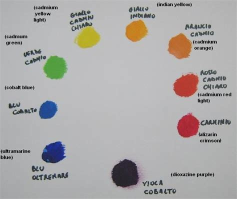 4 basic palette for color mixing draw paint