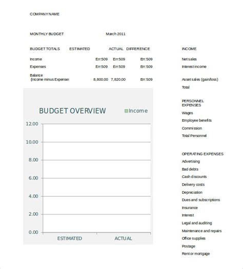 monthly business budget template 13 business budget templates free sle exle