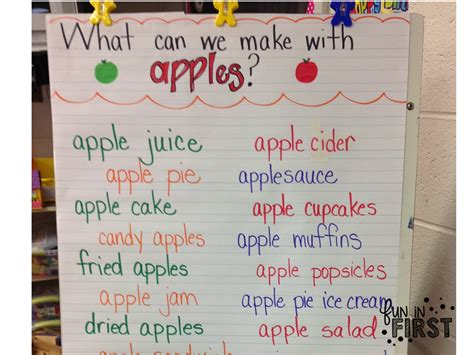What We Can Make From Paper - apples apples everywhere in grade